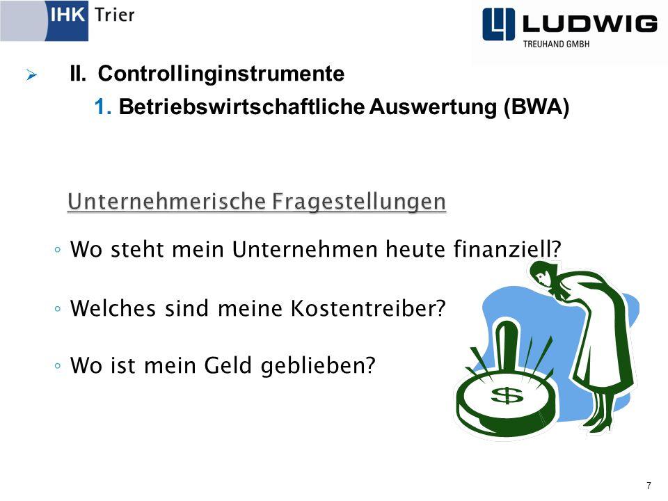 Vielen Dank für Ihre Aufmerksamkeit! Fragen? www.ludwig-kollegen.de 18