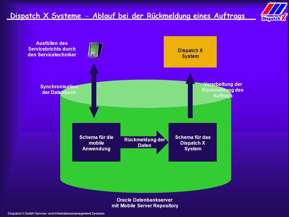 Dispatch X GmbH Service- und Informationsmanagement Systeme Dispatch X Systeme- Ablauf bei der Rückmeldung eines Auftrags Schema für das Dispatch X System Schema für die mobile Anwendung Dispatch X System Verarbeitung der Rückmeldung des Auftrags Synchronisation der Datenbank Rückmeldung der Daten Ausfüllen des Servicebrichts durch den Servicetechniker Oracle Datenbankserver mit Mobile Server Repository