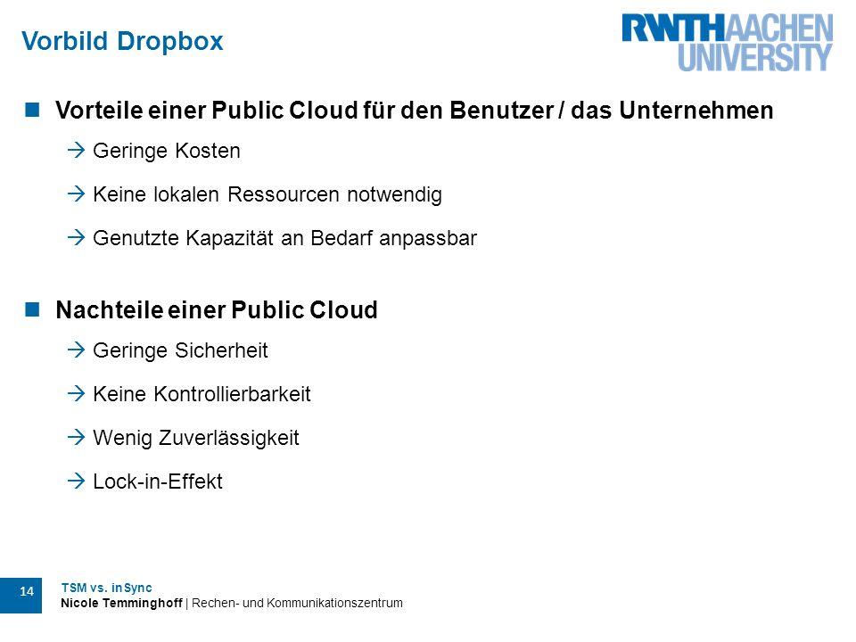 TSM vs. inSync Nicole Temminghoff | Rechen- und Kommunikationszentrum 14 Vorbild Dropbox Vorteile einer Public Cloud für den Benutzer / das Unternehme