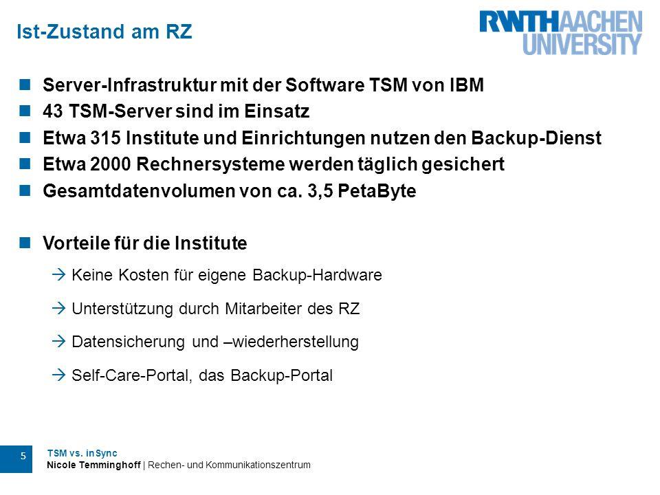 TSM vs. inSync Nicole Temminghoff | Rechen- und Kommunikationszentrum 5 Ist-Zustand am RZ Server-Infrastruktur mit der Software TSM von IBM 43 TSM-Ser