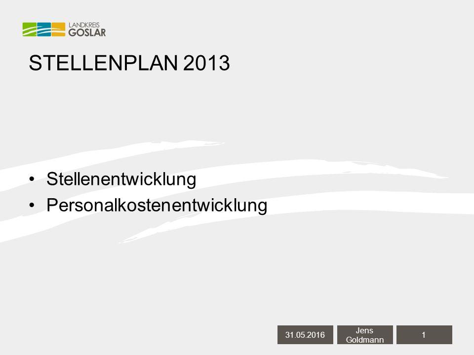 Stellenentwicklung Personalkostenentwicklung STELLENPLAN 2013 31.05.20161 Jens Goldmann