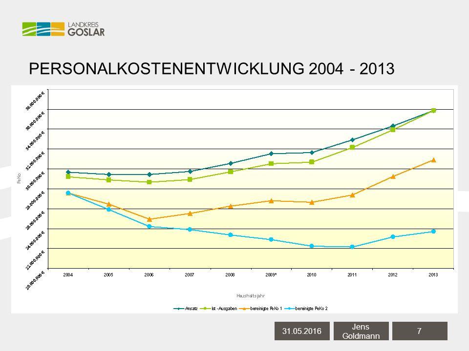 PERSONALKOSTENENTWICKLUNG 2004 - 2013 31.05.20167 Jens Goldmann
