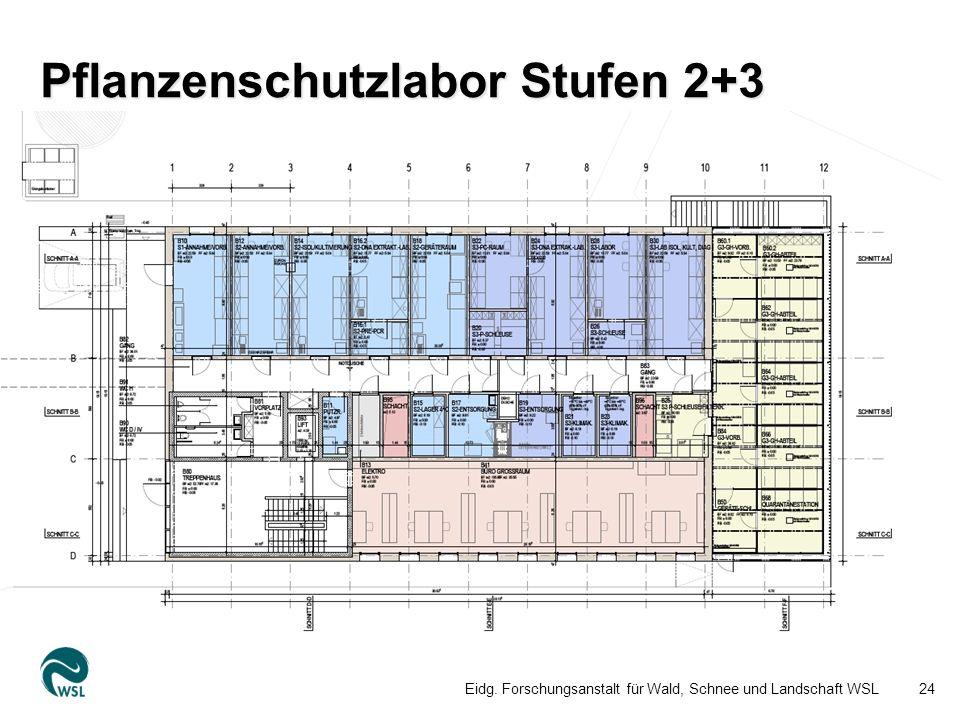 Pflanzenschutzlabor Stufen 2+3 Eidg. Forschungsanstalt für Wald, Schnee und Landschaft WSL24