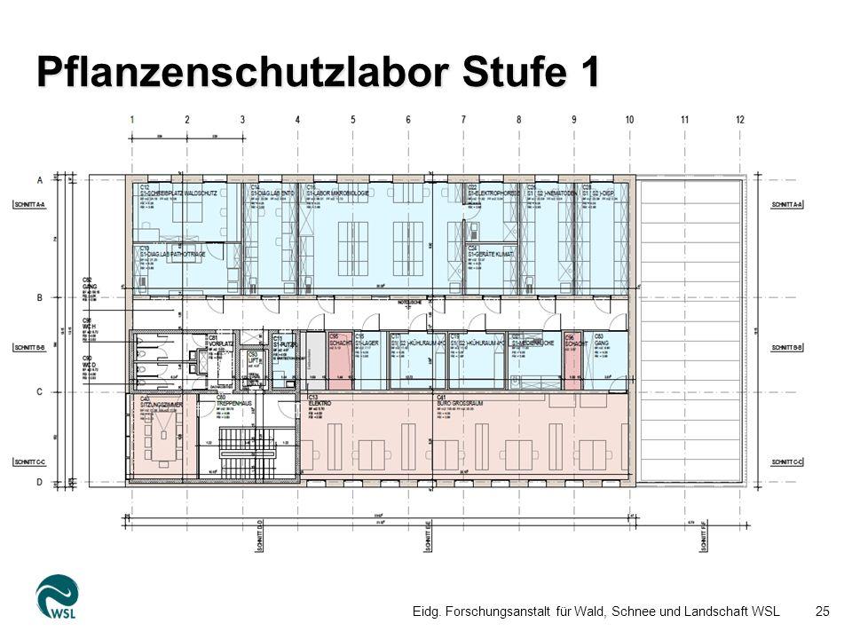 Pflanzenschutzlabor Stufe 1 Eidg. Forschungsanstalt für Wald, Schnee und Landschaft WSL25