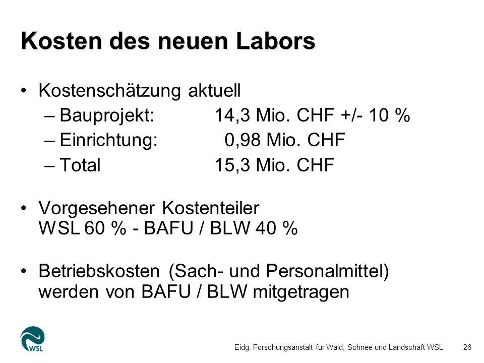 Kosten des neuen Labors Kostenschätzung aktuell –Bauprojekt:14,3 Mio.