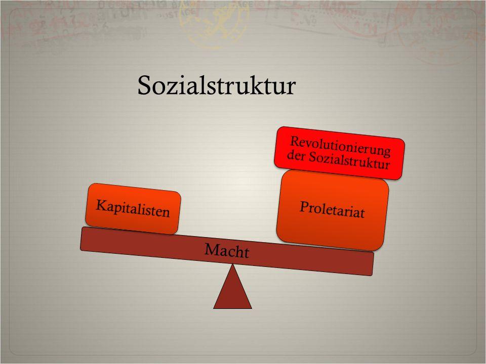 Sozialstruktur Macht Kapitalisten Proletariat Revolutionierung der Sozialstruktur
