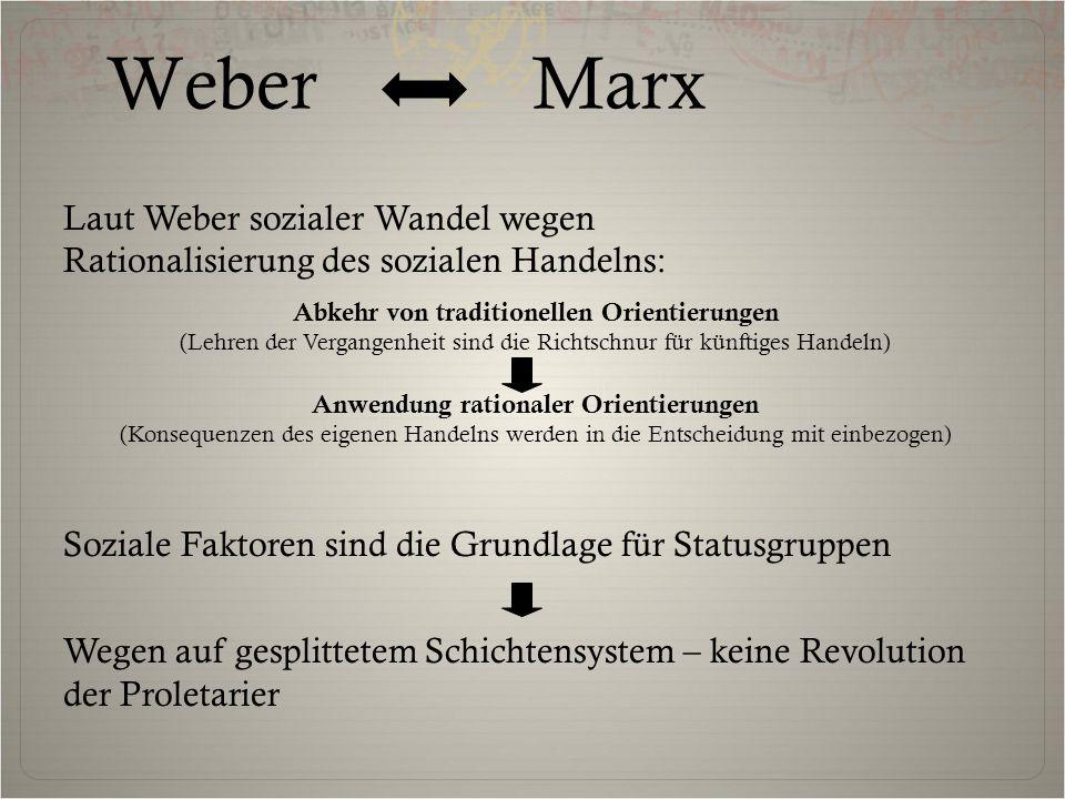 Weber Marx Laut Weber sozialer Wandel wegen Rationalisierung des sozialen Handelns: Abkehr von traditionellen Orientierungen (Lehren der Vergangenheit sind die Richtschnur für künftiges Handeln) Anwendung rationaler Orientierungen (Konsequenzen des eigenen Handelns werden in die Entscheidung mit einbezogen) Soziale Faktoren sind die Grundlage für Statusgruppen Wegen auf gesplittetem Schichtensystem – keine Revolution der Proletarier