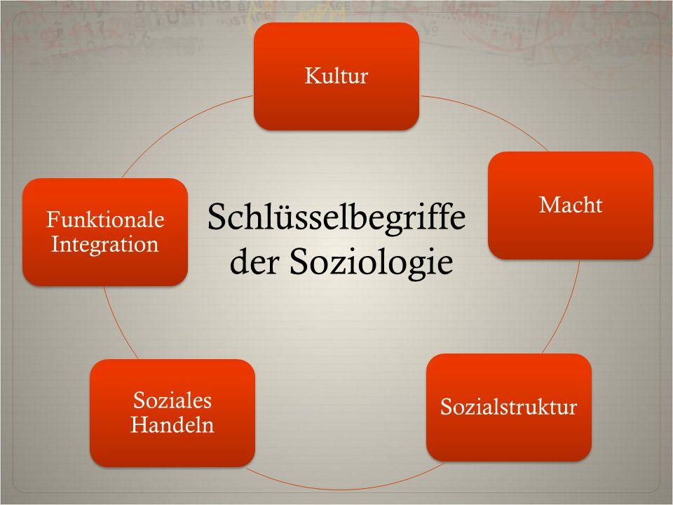 Schlüsselbegriffe der Soziologie KulturMachtSozialstruktur Soziales Handeln Funktionale Integration