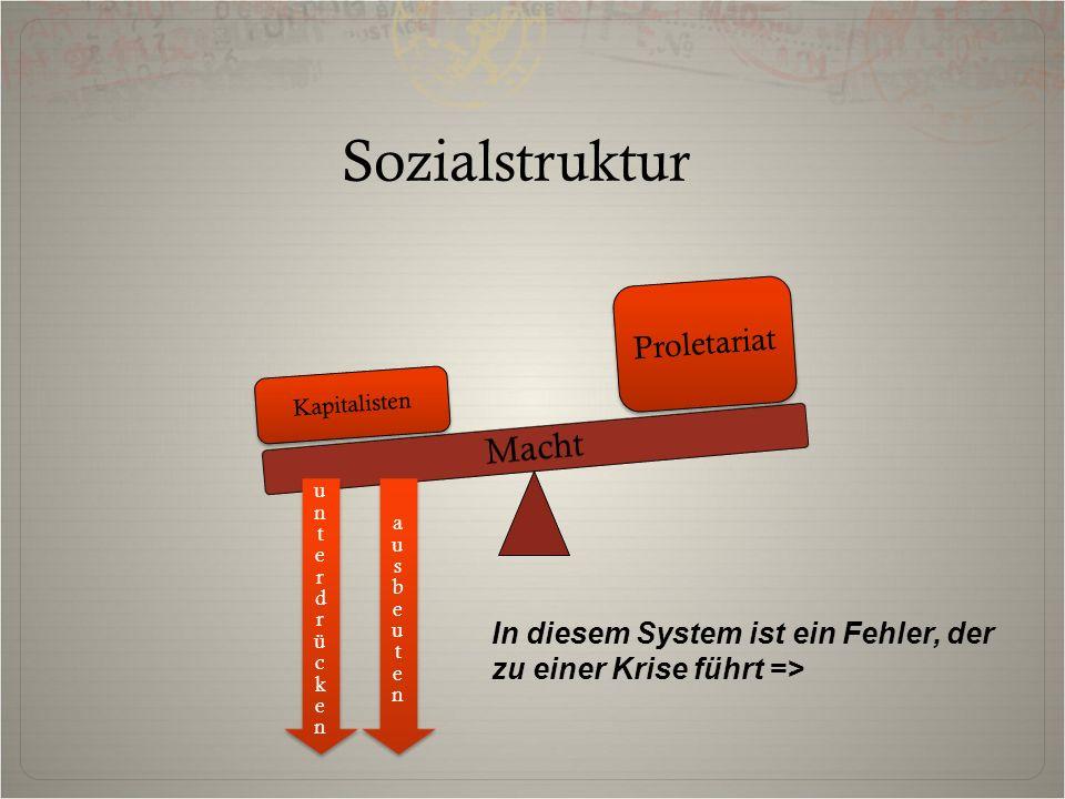 Sozialstruktur Macht Kapitalisten Proletariat unterdrückenunterdrücken ausbeutenausbeuten In diesem System ist ein Fehler, der zu einer Krise führt =>
