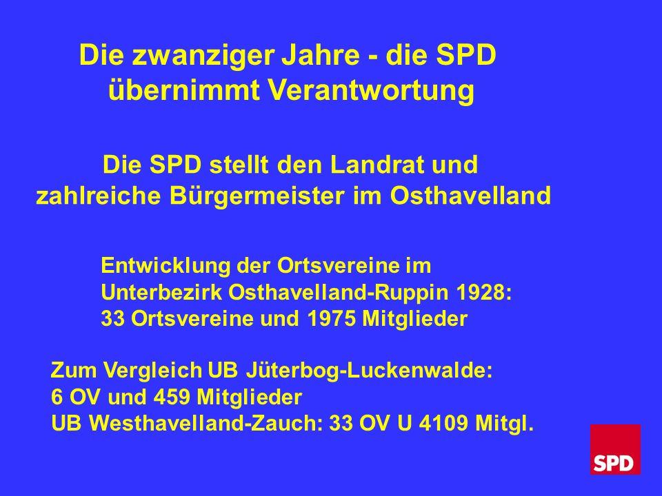 Die zwanziger Jahre - die SPD übernimmt Verantwortung Die SPD stellt den Landrat und zahlreiche Bürgermeister im Osthavelland Entwicklung der Ortsvereine im Unterbezirk Osthavelland-Ruppin 1928: 33 Ortsvereine und 1975 Mitglieder Zum Vergleich UB Jüterbog-Luckenwalde: 6 OV und 459 Mitglieder UB Westhavelland-Zauch: 33 OV U 4109 Mitgl.