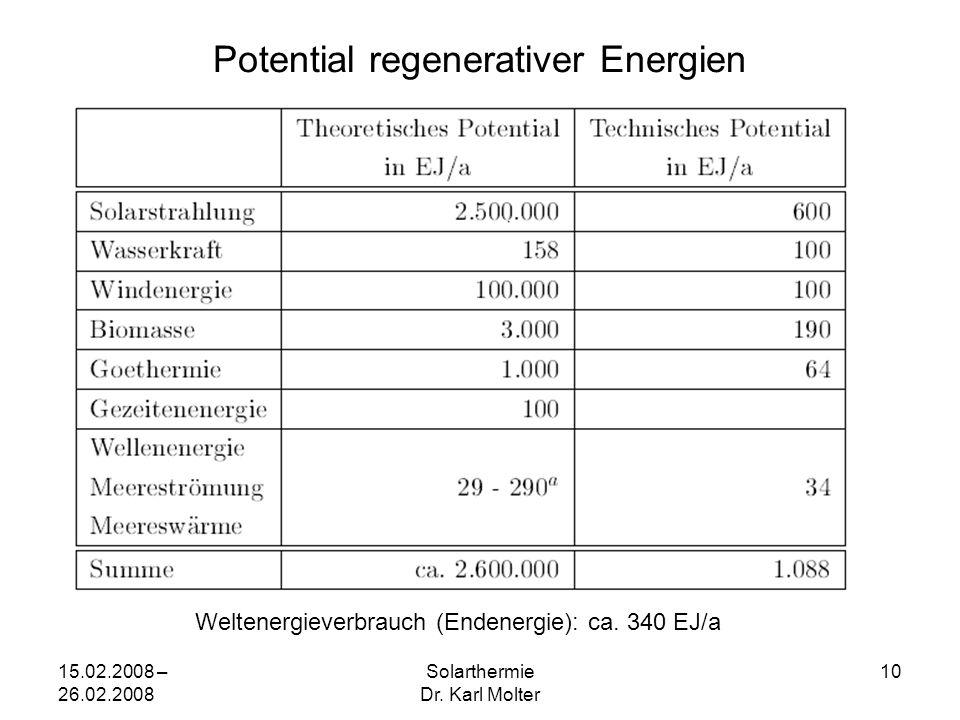 15.02.2008 – 26.02.2008 Solarthermie Dr. Karl Molter 10 Potential regenerativer Energien Weltenergieverbrauch (Endenergie): ca. 340 EJ/a