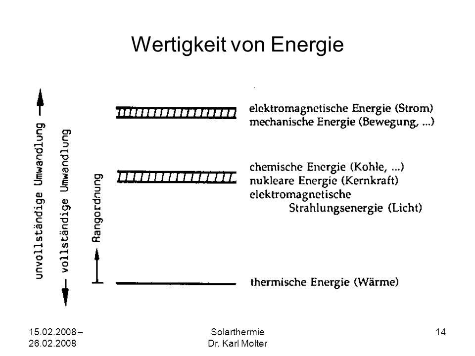 15.02.2008 – 26.02.2008 Solarthermie Dr. Karl Molter 14 Wertigkeit von Energie