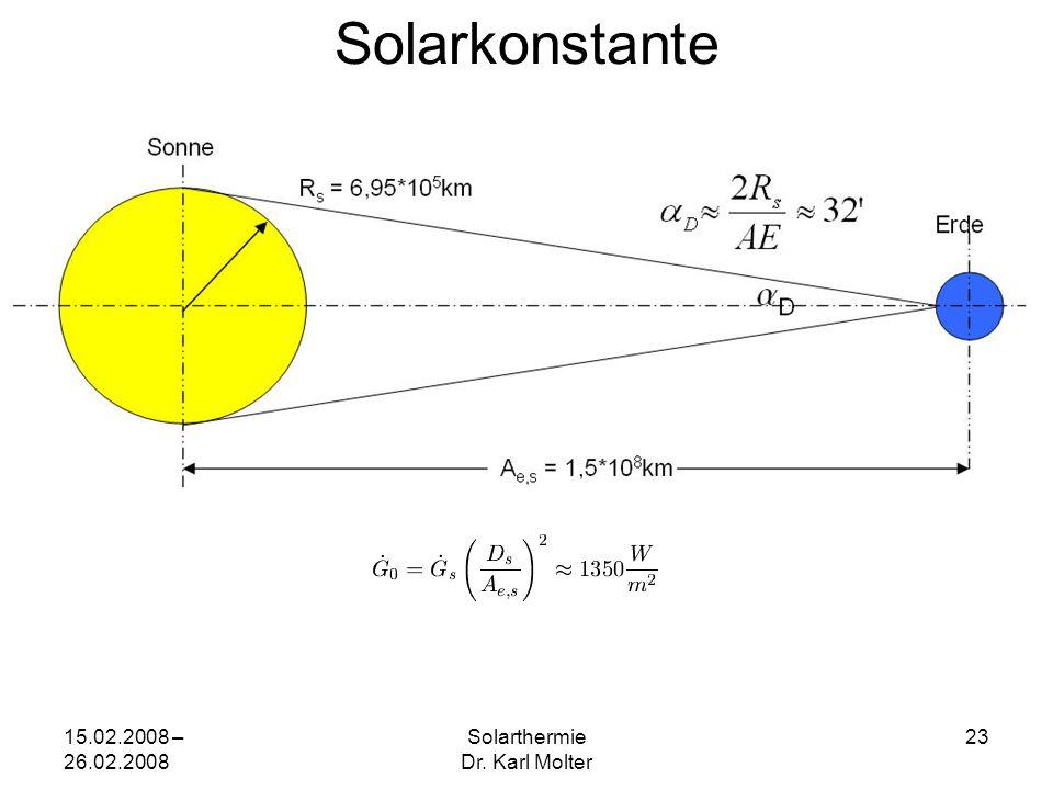 15.02.2008 – 26.02.2008 Solarthermie Dr. Karl Molter 23 Solarkonstante