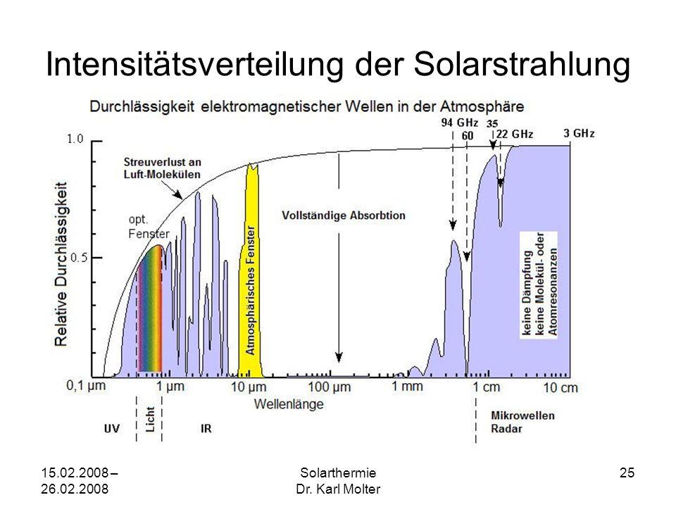 15.02.2008 – 26.02.2008 Solarthermie Dr. Karl Molter 25 Intensitätsverteilung der Solarstrahlung