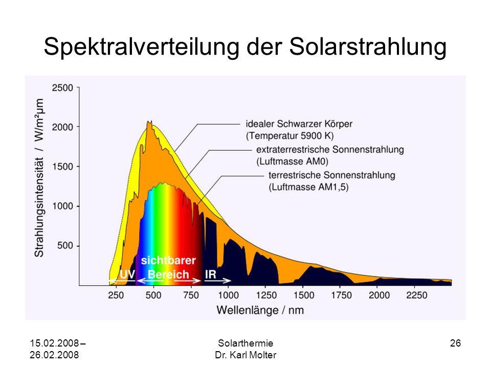 15.02.2008 – 26.02.2008 Solarthermie Dr. Karl Molter 26 Spektralverteilung der Solarstrahlung