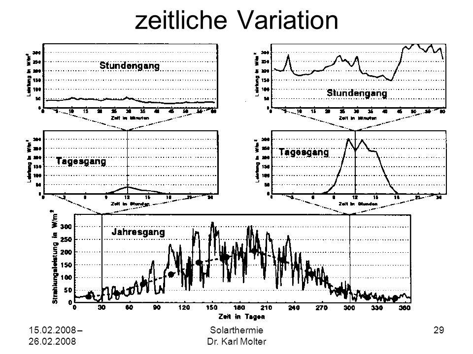 15.02.2008 – 26.02.2008 Solarthermie Dr. Karl Molter 29 zeitliche Variation