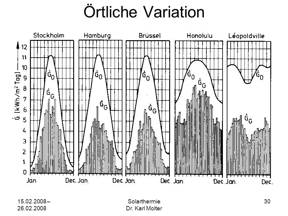 15.02.2008 – 26.02.2008 Solarthermie Dr. Karl Molter 30 Örtliche Variation