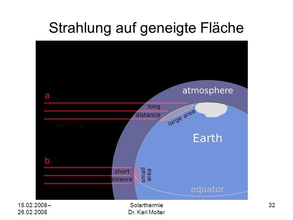 15.02.2008 – 26.02.2008 Solarthermie Dr. Karl Molter 32 Strahlung auf geneigte Fläche