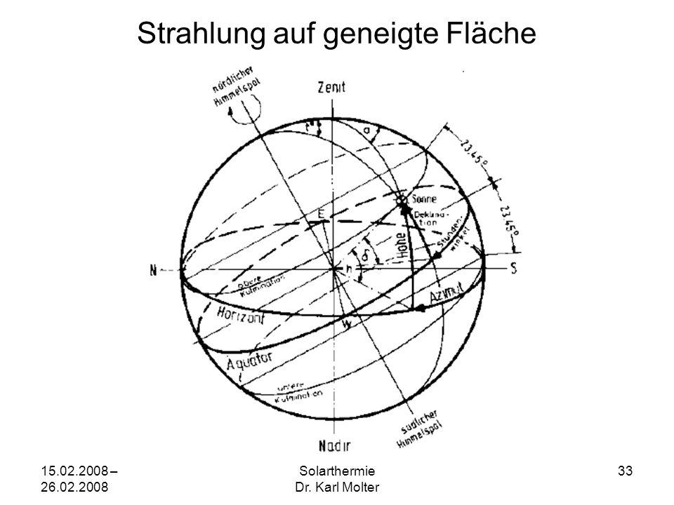 15.02.2008 – 26.02.2008 Solarthermie Dr. Karl Molter 33 Strahlung auf geneigte Fläche