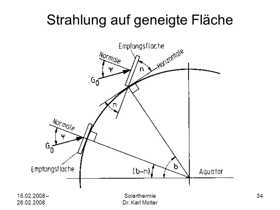 15.02.2008 – 26.02.2008 Solarthermie Dr. Karl Molter 34 Strahlung auf geneigte Fläche