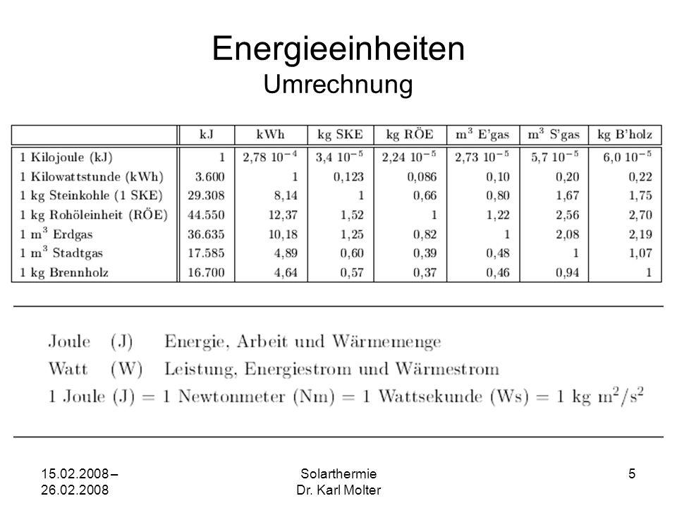 15.02.2008 – 26.02.2008 Solarthermie Dr. Karl Molter 5 Energieeinheiten Umrechnung