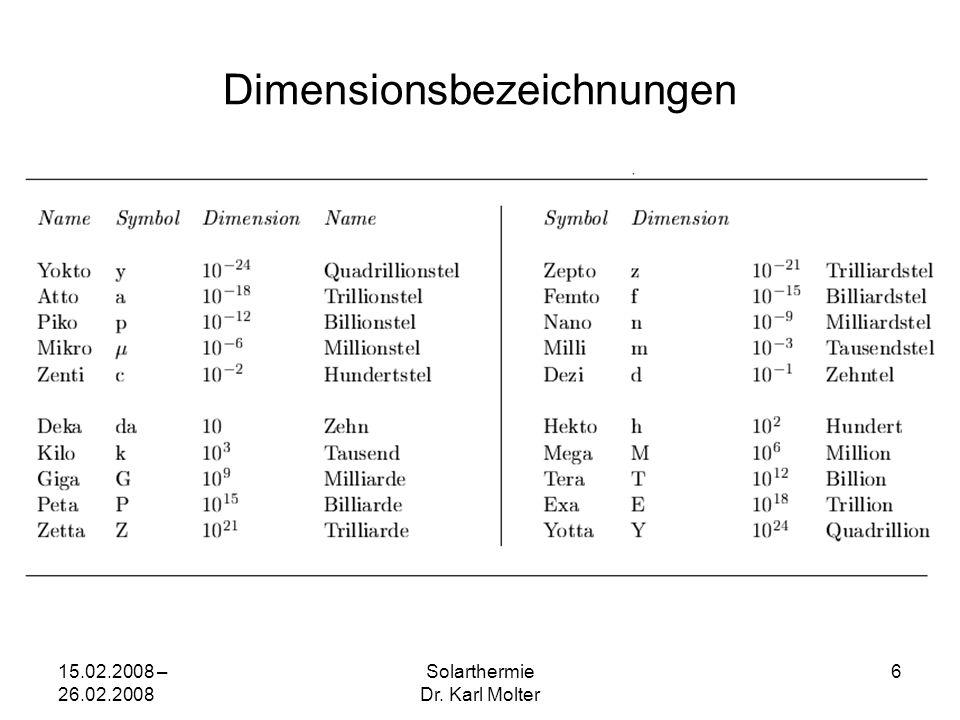15.02.2008 – 26.02.2008 Solarthermie Dr. Karl Molter 6 Dimensionsbezeichnungen