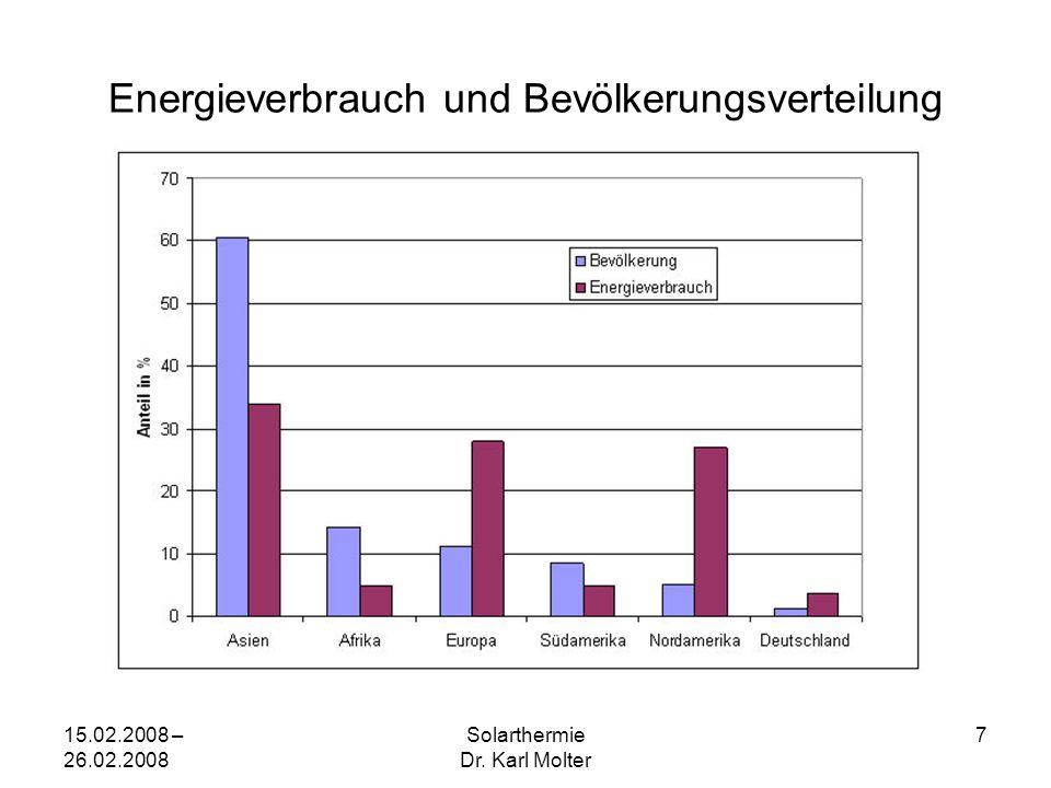 15.02.2008 – 26.02.2008 Solarthermie Dr. Karl Molter 7 Energieverbrauch und Bevölkerungsverteilung