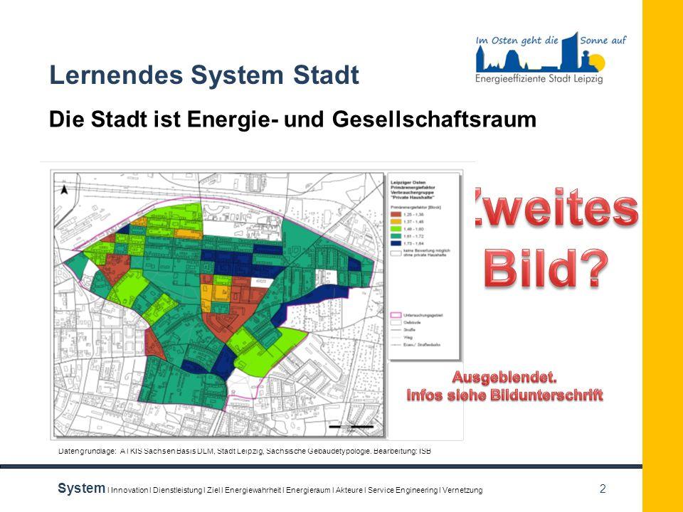 2 Lernendes System Stadt Die Stadt ist Energie- und Gesellschaftsraum System l Innovation l Dienstleistung l Ziel l Energiewahrheit l Energieraum l Ak