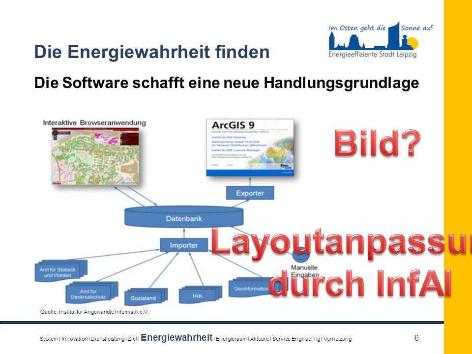 6 Die Energiewahrheit finden Die Software schafft eine neue Handlungsgrundlage System l Innovation l Dienstleistung l Ziel l Energiewahrheit l Energie