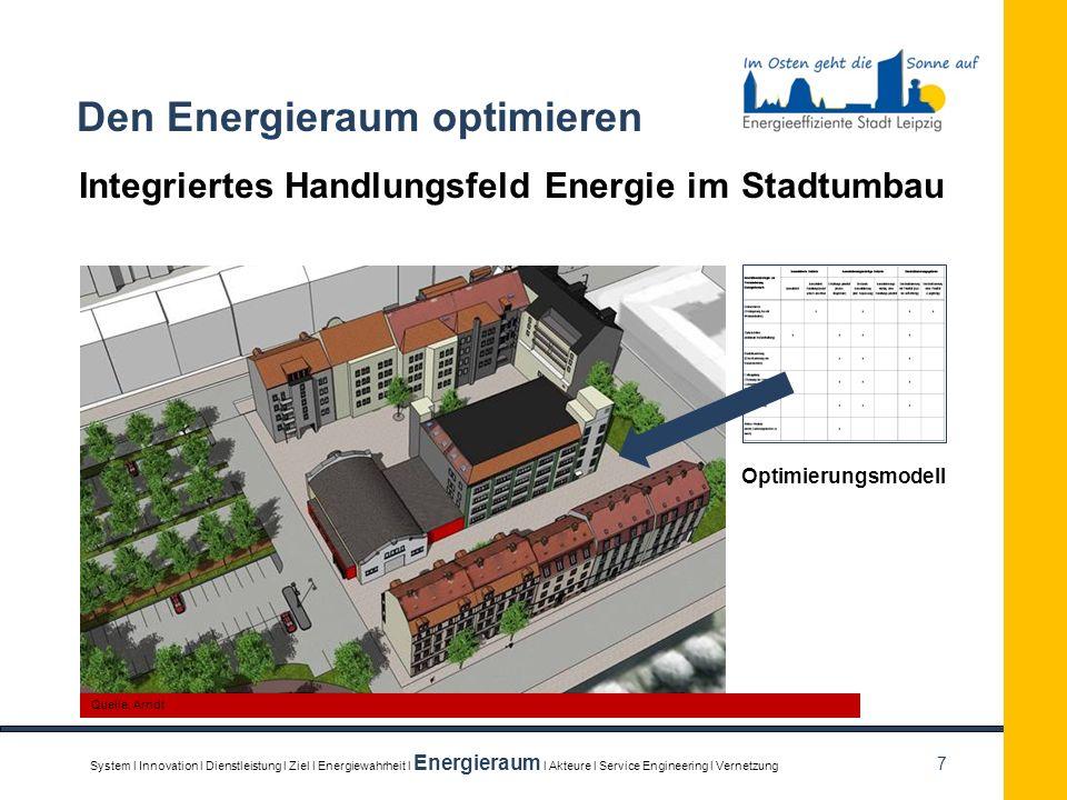7 Den Energieraum optimieren Integriertes Handlungsfeld Energie im Stadtumbau System l Innovation l Dienstleistung l Ziel l Energiewahrheit l Energier