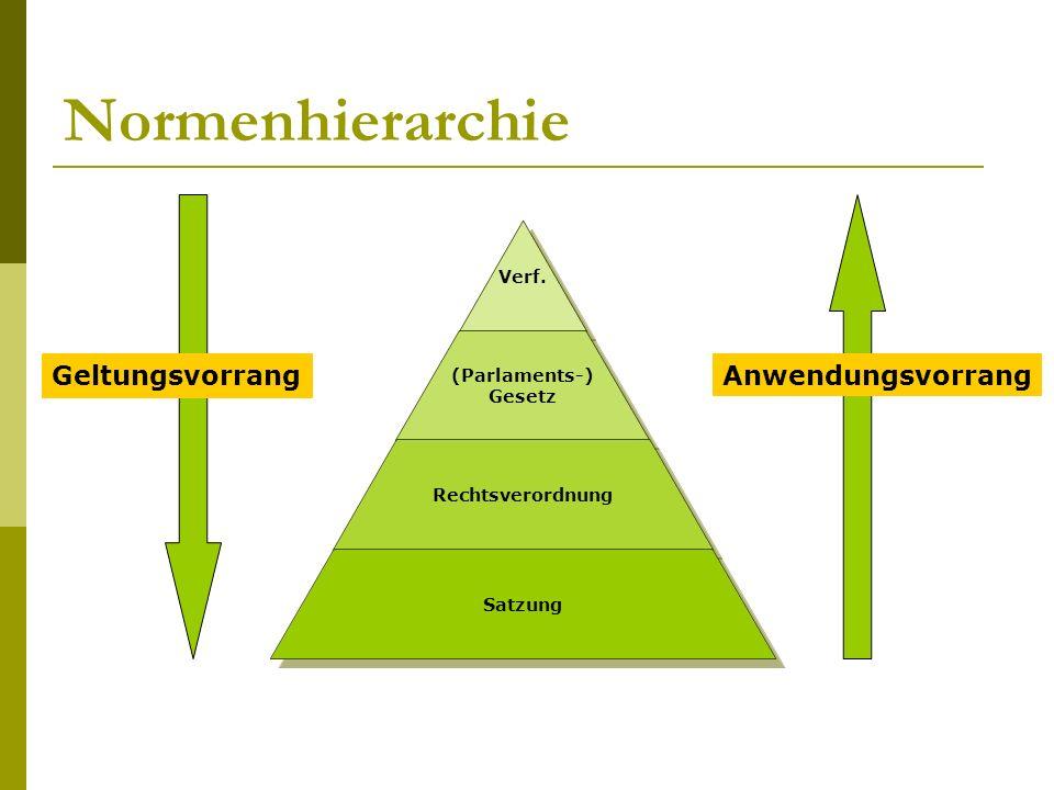 Bayerisches Hochschulgesetz a.F.– Teil 1 Art. 32 Abs.