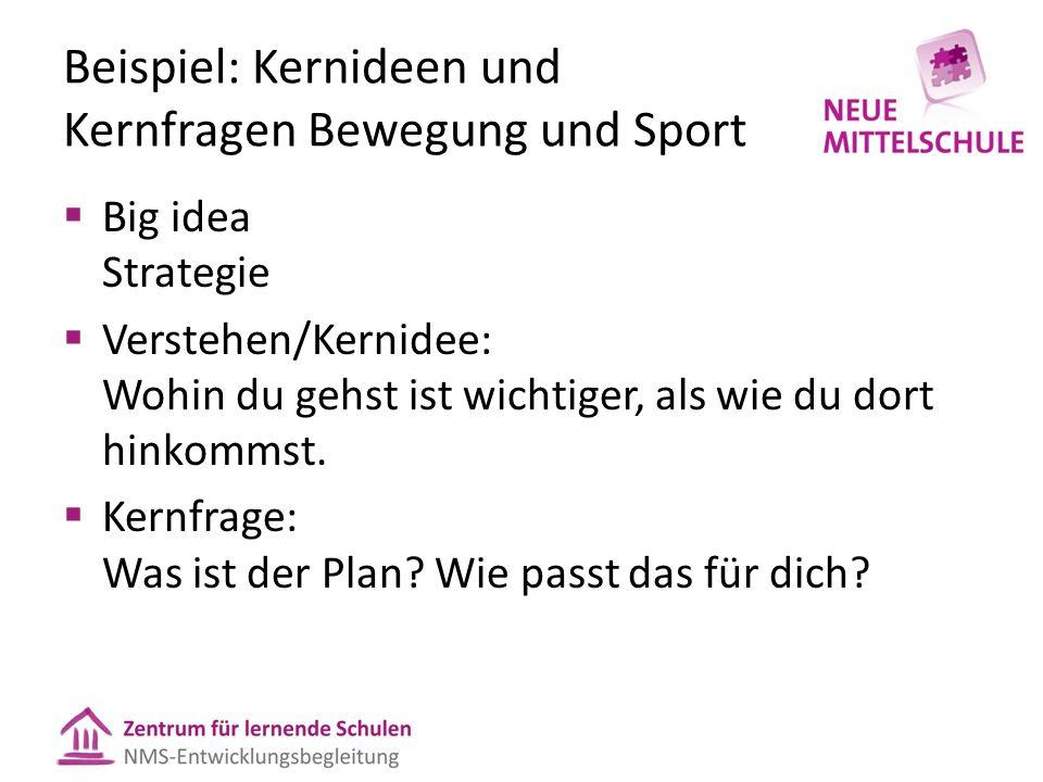 Beispiel: Kernideen und Kernfragen Bewegung und Sport  Big idea Strategie  Verstehen/Kernidee: Wohin du gehst ist wichtiger, als wie du dort hinkommst.