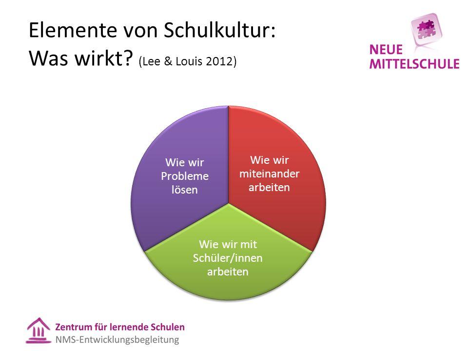 Authentische Aufgabe Englisch, Deutsch-Fortsetzung Sprich laut und deutlich, damit der Verkäufer/die Verkäuferin genau versteht, was du möchtest.