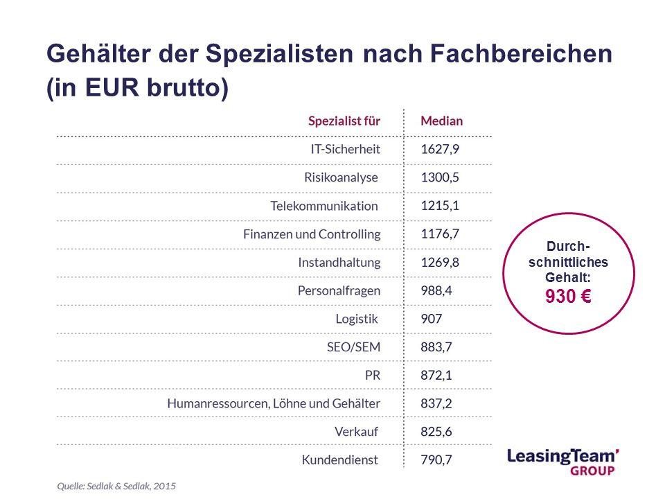Gehälter der Spezialisten nach Fachbereichen (in EUR brutto) Durch- schnittliches Gehalt: 930 €