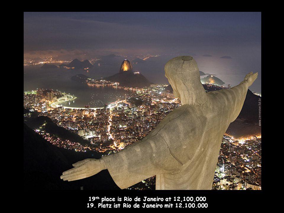 19 th place is Rio de Janeiro at 12,100,000 19. Platz ist Rio de Janeiro mit 12.100.000