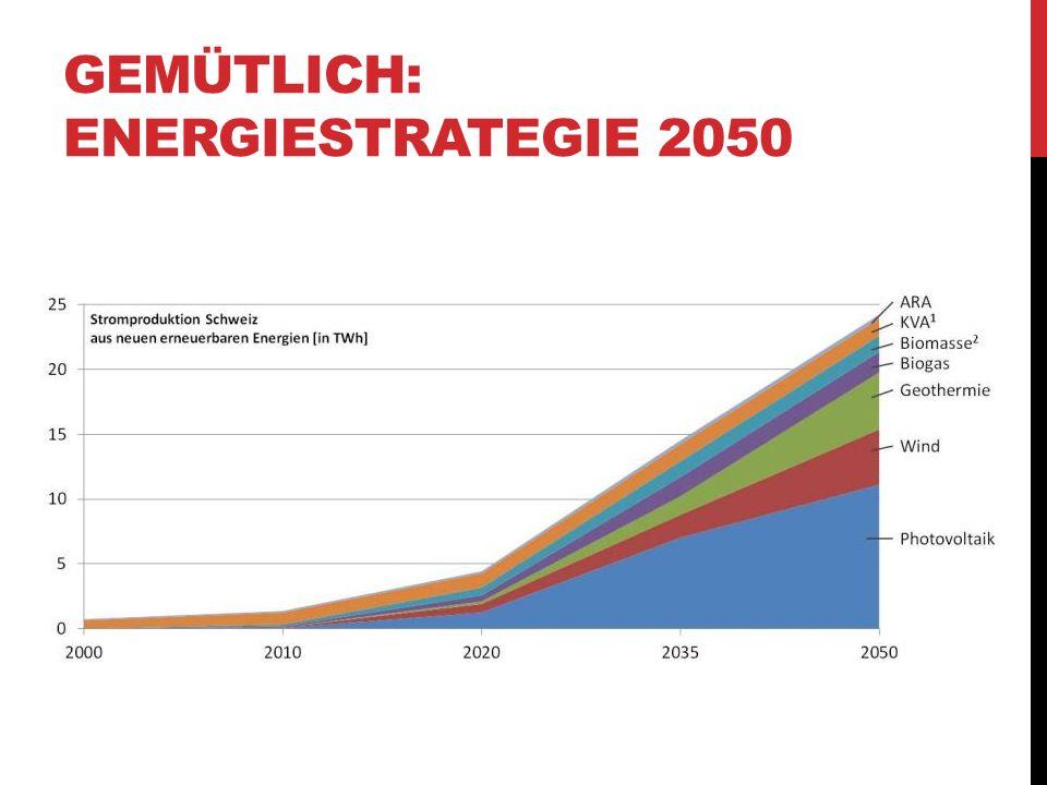 GEMÜTLICH: ENERGIESTRATEGIE 2050