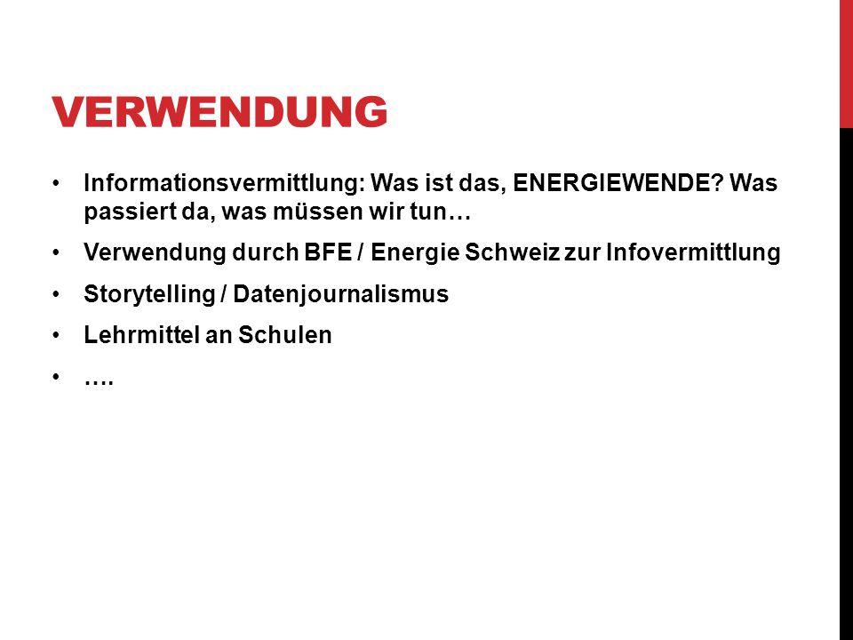 VERWENDUNG Informationsvermittlung: Was ist das, ENERGIEWENDE.