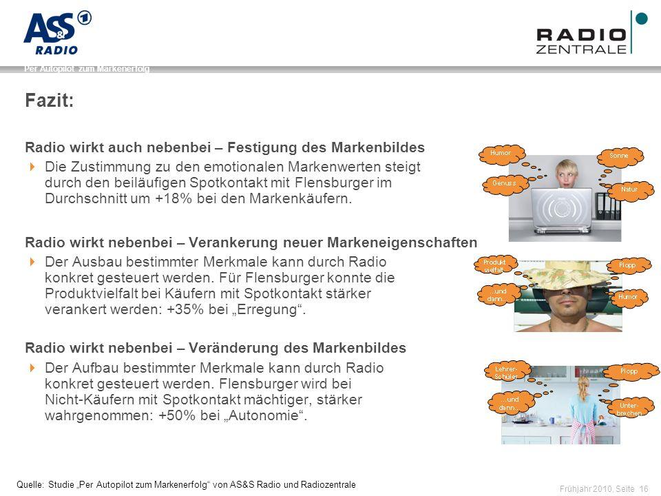 Name der Präsentation / Kapitel Frühjahr 2010, Seite 16 Per Autopilot zum Markenerfolg Fazit: Radio wirkt auch nebenbei – Festigung des Markenbildes  Die Zustimmung zu den emotionalen Markenwerten steigt durch den beiläufigen Spotkontakt mit Flensburger im Durchschnitt um +18% bei den Markenkäufern.