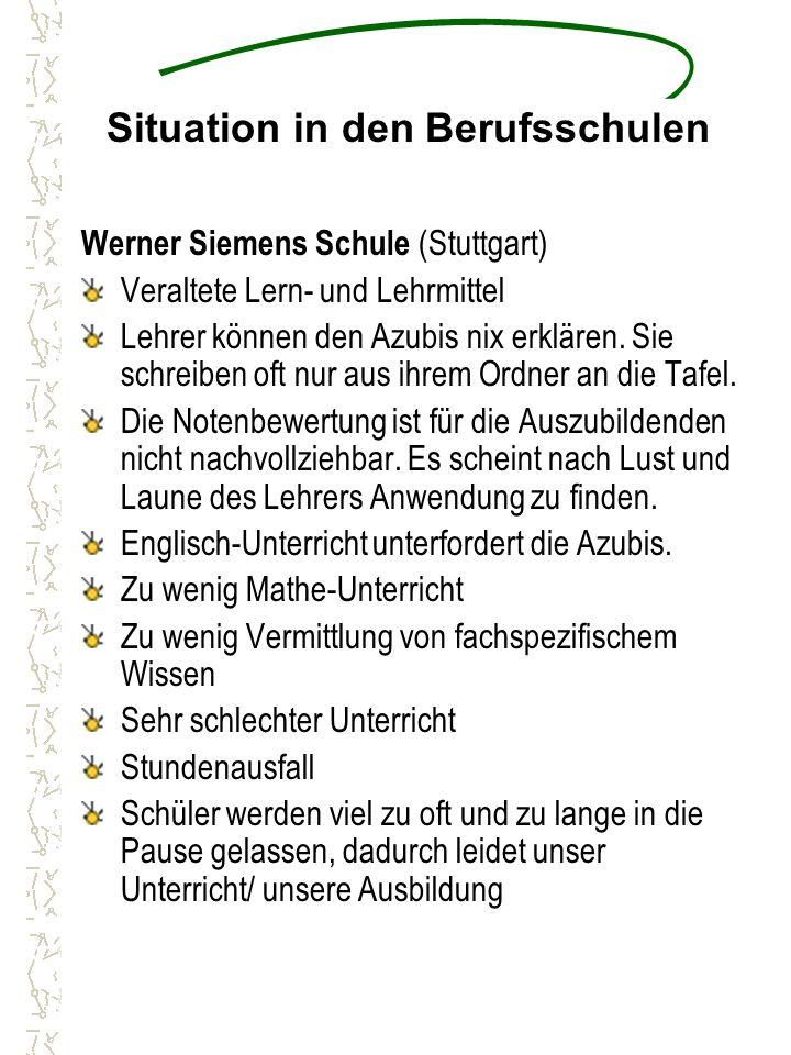 Situation in den Berufsschulen Werner Siemens Schule (Stuttgart) Veraltete Lern- und Lehrmittel Lehrer können den Azubis nix erklären.