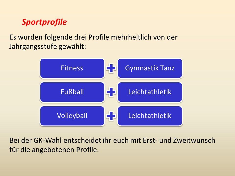 Sportprofile Fitness Gymnastik Tanz Fußball Leichtathletik Volleyball Leichtathletik Es wurden folgende drei Profile mehrheitlich von der Jahrgangsstufe gewählt: Bei der GK-Wahl entscheidet ihr euch mit Erst- und Zweitwunsch für die angebotenen Profile.