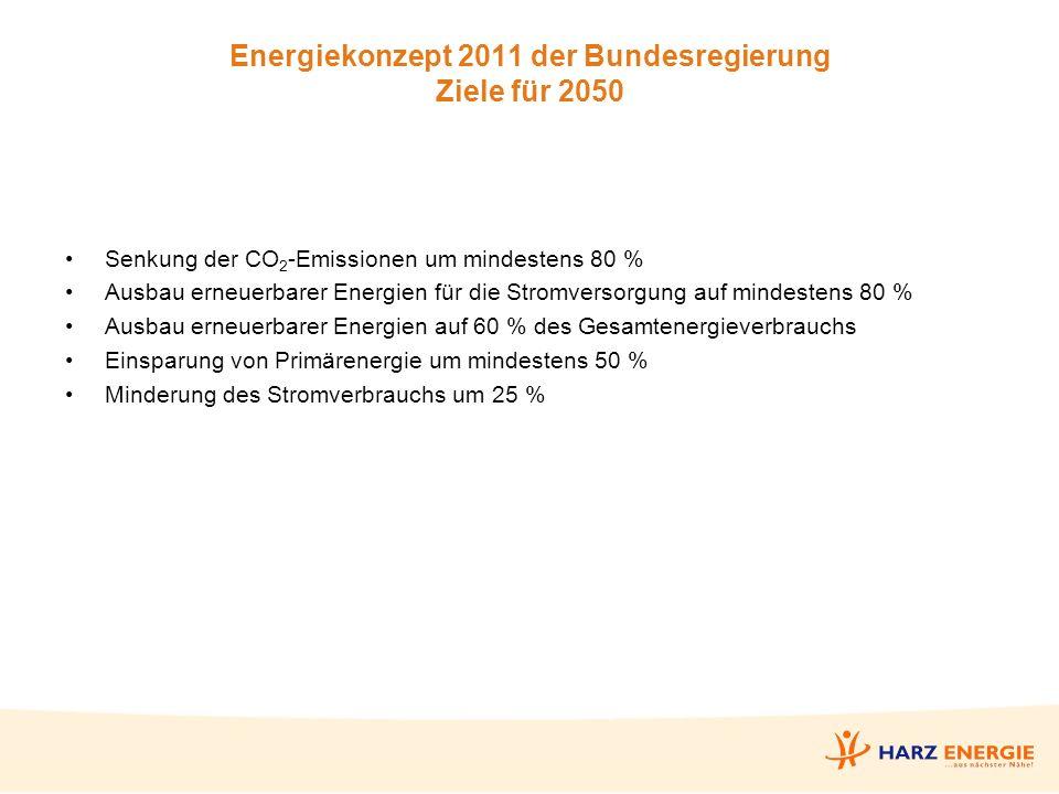 Energiekonzept 2011 der Bundesregierung Ziele für 2050 Senkung der CO 2 -Emissionen um mindestens 80 % Ausbau erneuerbarer Energien für die Stromversorgung auf mindestens 80 % Ausbau erneuerbarer Energien auf 60 % des Gesamtenergieverbrauchs Einsparung von Primärenergie um mindestens 50 % Minderung des Stromverbrauchs um 25 %