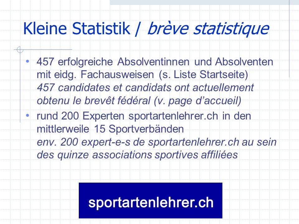 Kleine Statistik / brève statistique 457 erfolgreiche Absolventinnen und Absolventen mit eidg. Fachausweisen (s. Liste Startseite) 457 candidates et c