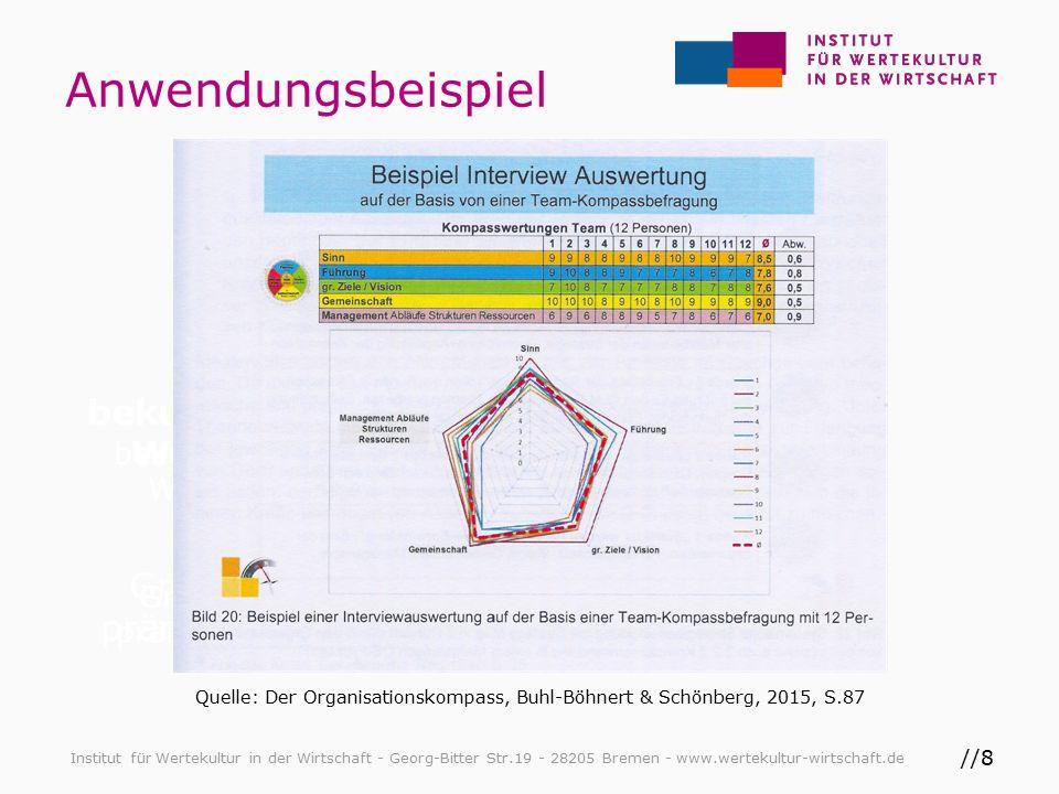 //9 Literatur Institut für Wertekultur in der Wirtschaft - Georg-Bitter Str.19 - 28205 Bremen - www.wertekultur-wirtschaft.de bekundete Wer Grund- prämissen Buhl-Böhnert, T.