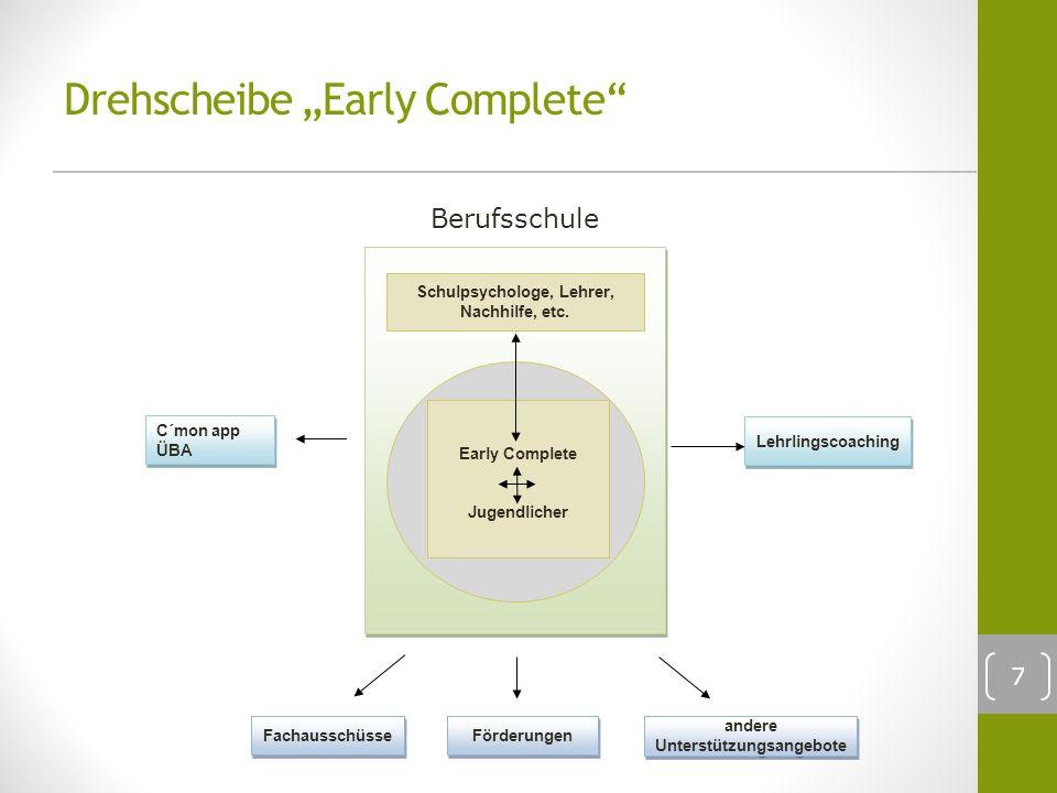 "Drehscheibe ""Early Complete 7 Berufsschule Schulpsychologe, Lehrer, Nachhilfe, etc."