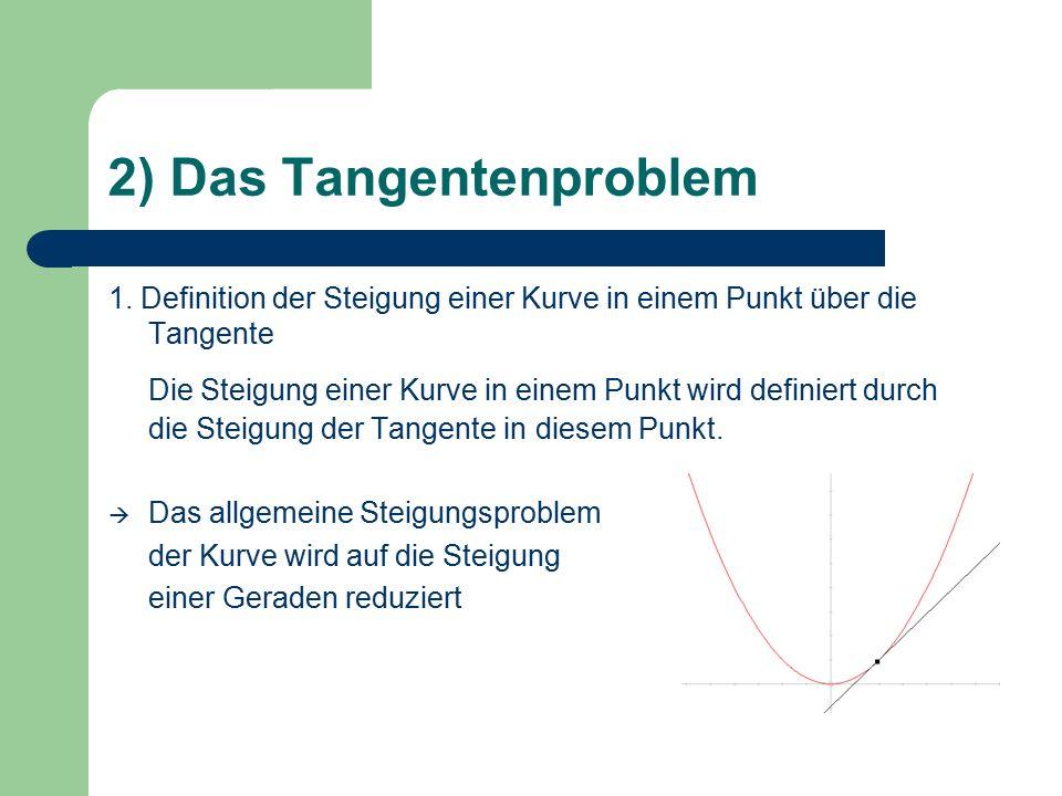 2) Das Tangentenproblem 1.