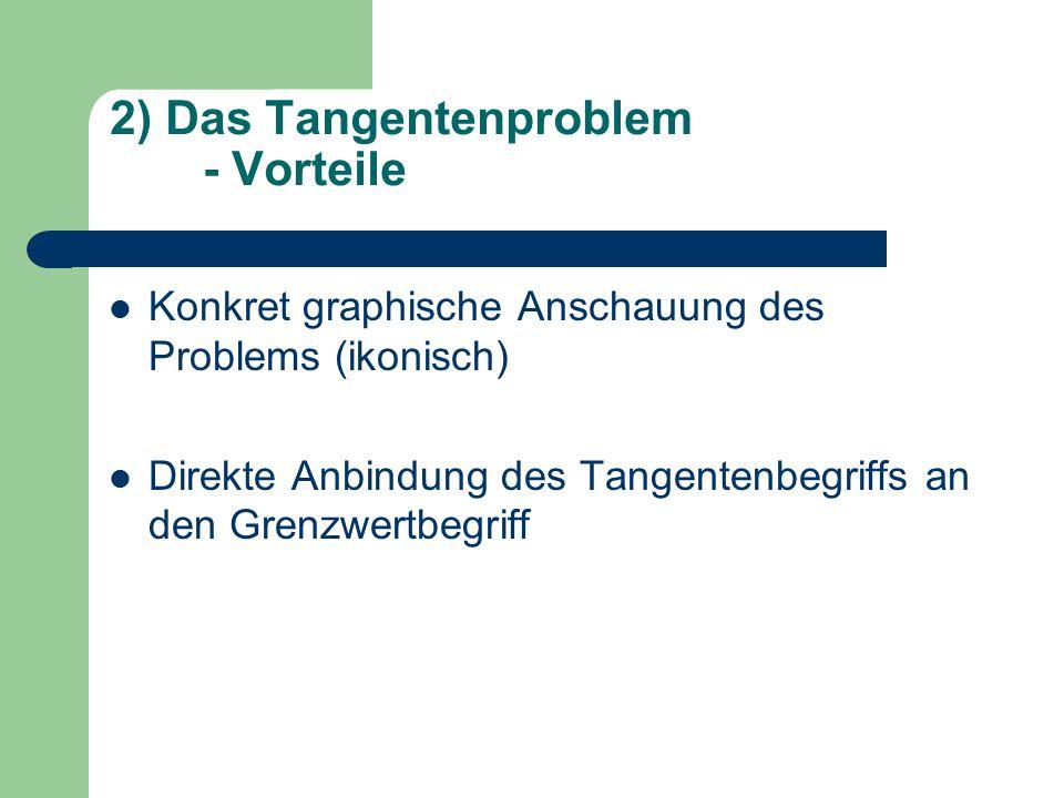 2) Das Tangentenproblem - Vorteile Konkret graphische Anschauung des Problems (ikonisch) Direkte Anbindung des Tangentenbegriffs an den Grenzwertbegriff
