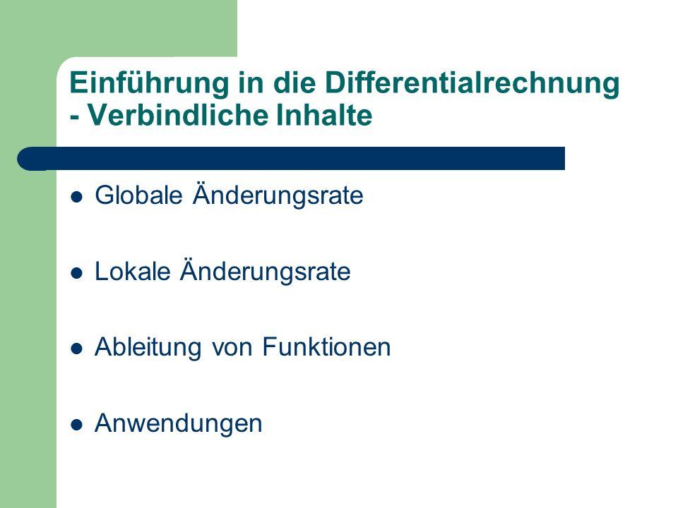 Einführung in die Differentialrechnung - Verbindliche Inhalte Globale Änderungsrate Lokale Änderungsrate Ableitung von Funktionen Anwendungen