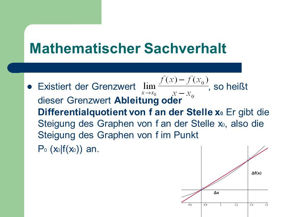 Mathematischer Sachverhalt Existiert der Grenzwert, so heißt dieser Grenzwert Ableitung oder Differentialquotient von f an der Stelle x 0.
