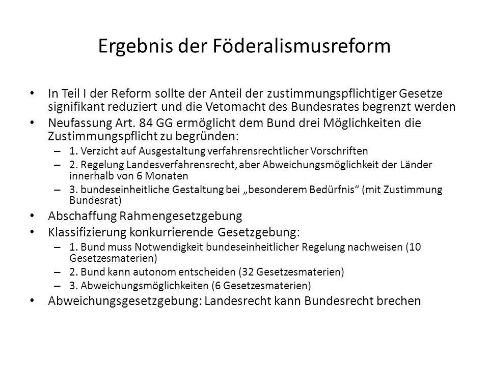 Ergebnis der Föderalismusreform In Teil I der Reform sollte der Anteil der zustimmungspflichtiger Gesetze signifikant reduziert und die Vetomacht des Bundesrates begrenzt werden Neufassung Art.