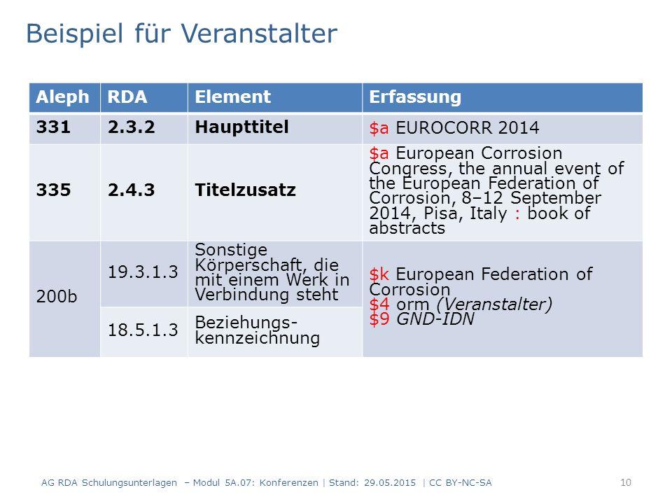 10 Beispiel für Veranstalter AG RDA Schulungsunterlagen – Modul 5A.07: Konferenzen | Stand: 29.05.2015 | CC BY-NC-SA AlephRDAElementErfassung 3312.3.2Haupttitel $a EUROCORR 2014 3352.4.3Titelzusatz $a European Corrosion Congress, the annual event of the European Federation of Corrosion, 8–12 September 2014, Pisa, Italy : book of abstracts 200b 19.3.1.3 Sonstige Körperschaft, die mit einem Werk in Verbindung steht $k European Federation of Corrosion $4 orm (Veranstalter) $9 GND-IDN 18.5.1.3 Beziehungs- kennzeichnung